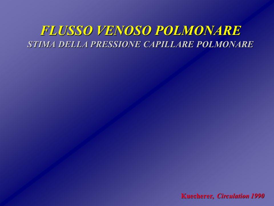 FLUSSO VENOSO POLMONARE INTEGRAZIONE CON IL FLUSSO TRANSMITRALICO NELLA STIMA DELLA PCP Capomolla S, G Ital Cardiol 1996
