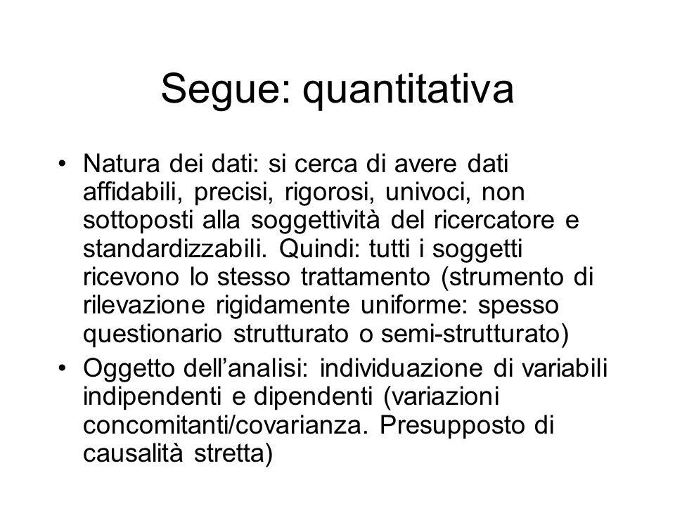Segue: quantitativa Natura dei dati: si cerca di avere dati affidabili, precisi, rigorosi, univoci, non sottoposti alla soggettività del ricercatore e