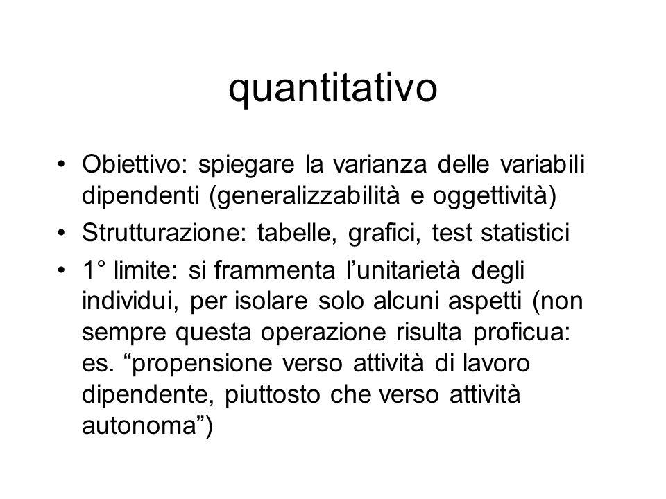 quantitativo Obiettivo: spiegare la varianza delle variabili dipendenti (generalizzabilità e oggettività) Strutturazione: tabelle, grafici, test stati
