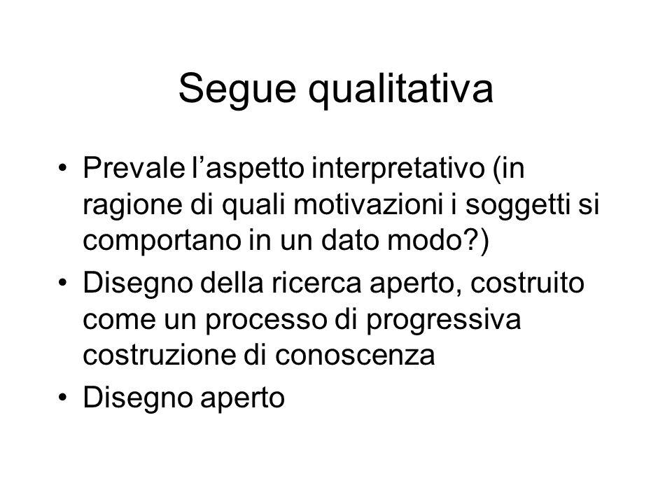Segue qualitativa Prevale laspetto interpretativo (in ragione di quali motivazioni i soggetti si comportano in un dato modo?) Disegno della ricerca ap