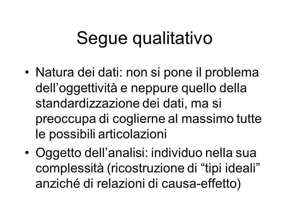 Segue qualitativo Natura dei dati: non si pone il problema delloggettività e neppure quello della standardizzazione dei dati, ma si preoccupa di cogli