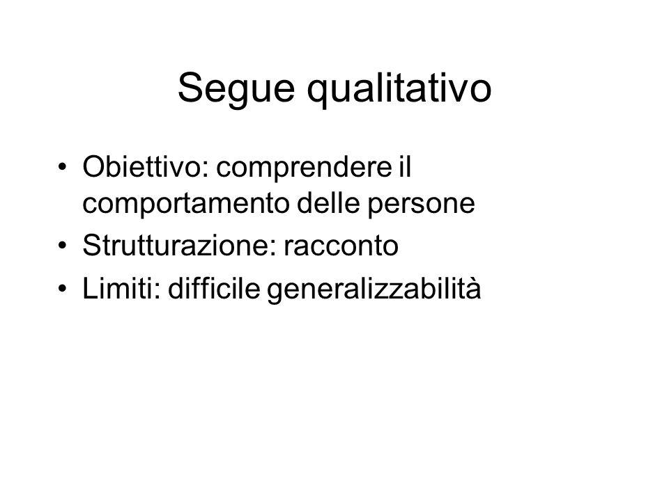 Segue qualitativo Obiettivo: comprendere il comportamento delle persone Strutturazione: racconto Limiti: difficile generalizzabilità