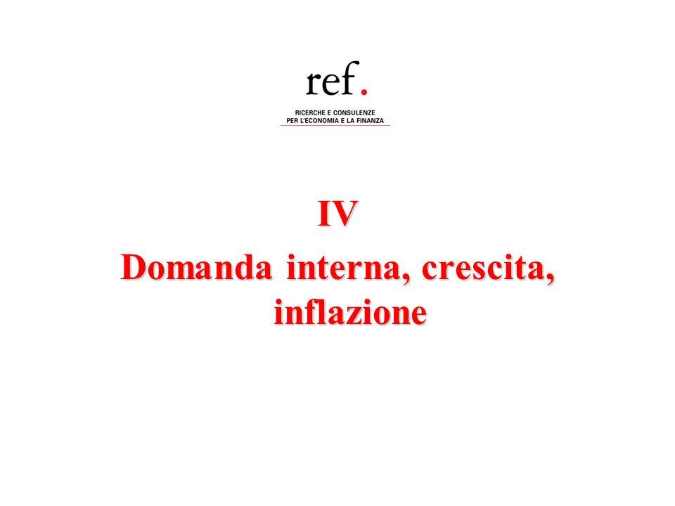 IV Domanda interna, crescita, inflazione