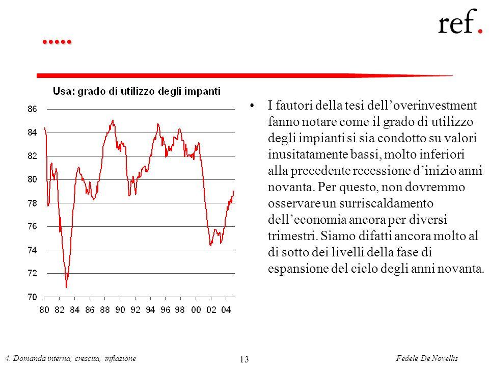 Fedele De Novellis4. Domanda interna, crescita, inflazione 13..... I fautori della tesi delloverinvestment fanno notare come il grado di utilizzo degl