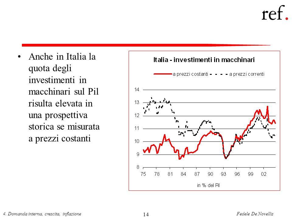 Fedele De Novellis4. Domanda interna, crescita, inflazione 14 Anche in Italia la quota degli investimenti in macchinari sul Pil risulta elevata in una