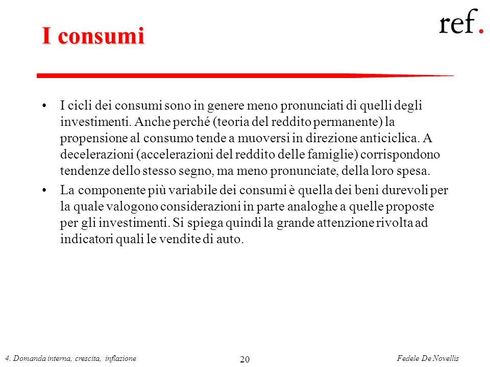 Fedele De Novellis4. Domanda interna, crescita, inflazione 20 I consumi I cicli dei consumi sono in genere meno pronunciati di quelli degli investimen
