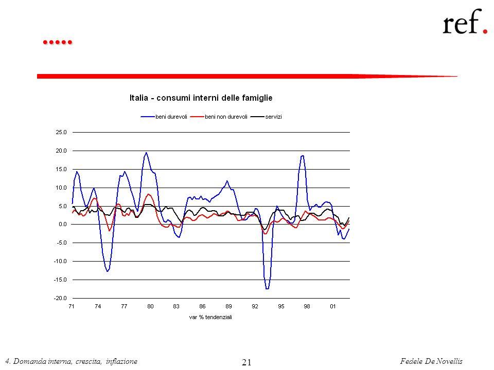 Fedele De Novellis4. Domanda interna, crescita, inflazione 21.....