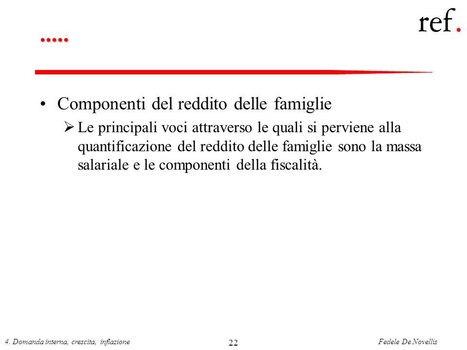 Fedele De Novellis4. Domanda interna, crescita, inflazione 22..... Componenti del reddito delle famiglie Le principali voci attraverso le quali si per