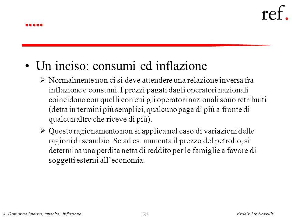 Fedele De Novellis4. Domanda interna, crescita, inflazione 25..... Un inciso: consumi ed inflazione Normalmente non ci si deve attendere una relazione