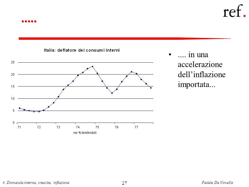 Fedele De Novellis4. Domanda interna, crescita, inflazione 27......... in una accelerazione dellinflazione importata...