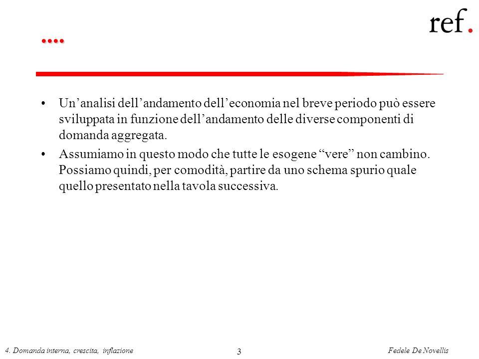 Fedele De Novellis4. Domanda interna, crescita, inflazione 3.... Unanalisi dellandamento delleconomia nel breve periodo può essere sviluppata in funzi