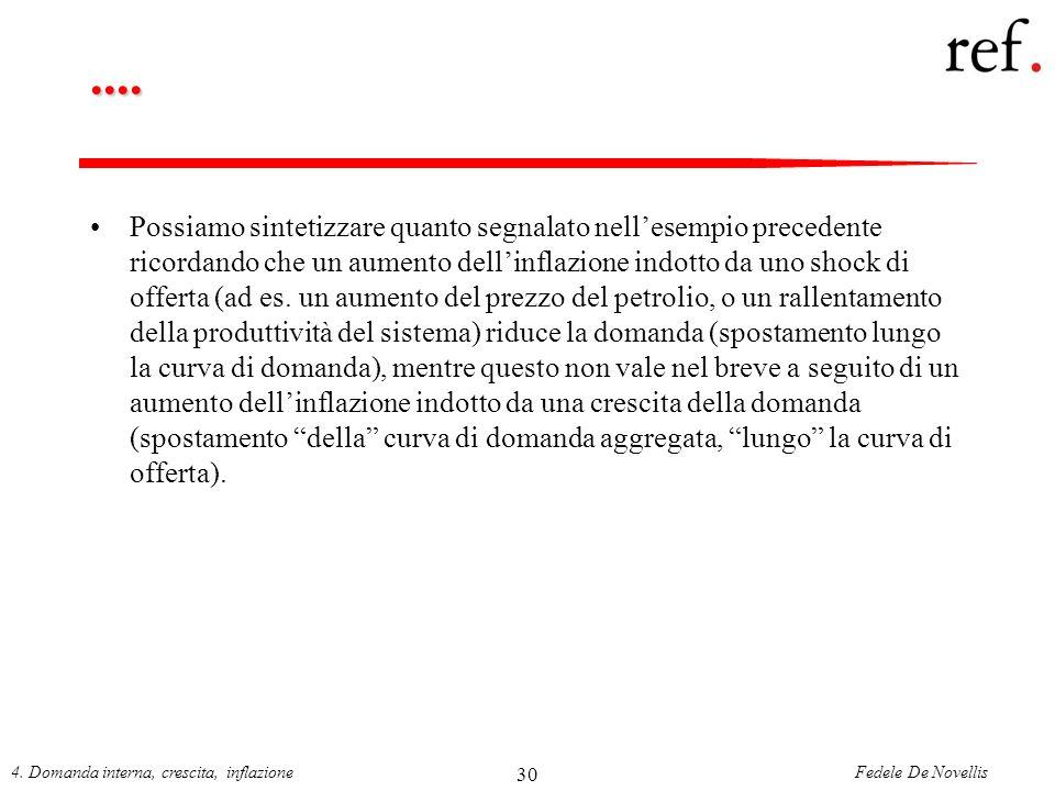 Fedele De Novellis4. Domanda interna, crescita, inflazione 30.... Possiamo sintetizzare quanto segnalato nellesempio precedente ricordando che un aume