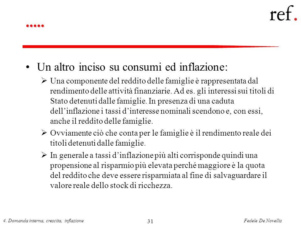 Fedele De Novellis4. Domanda interna, crescita, inflazione 31..... Un altro inciso su consumi ed inflazione: Una componente del reddito delle famiglie