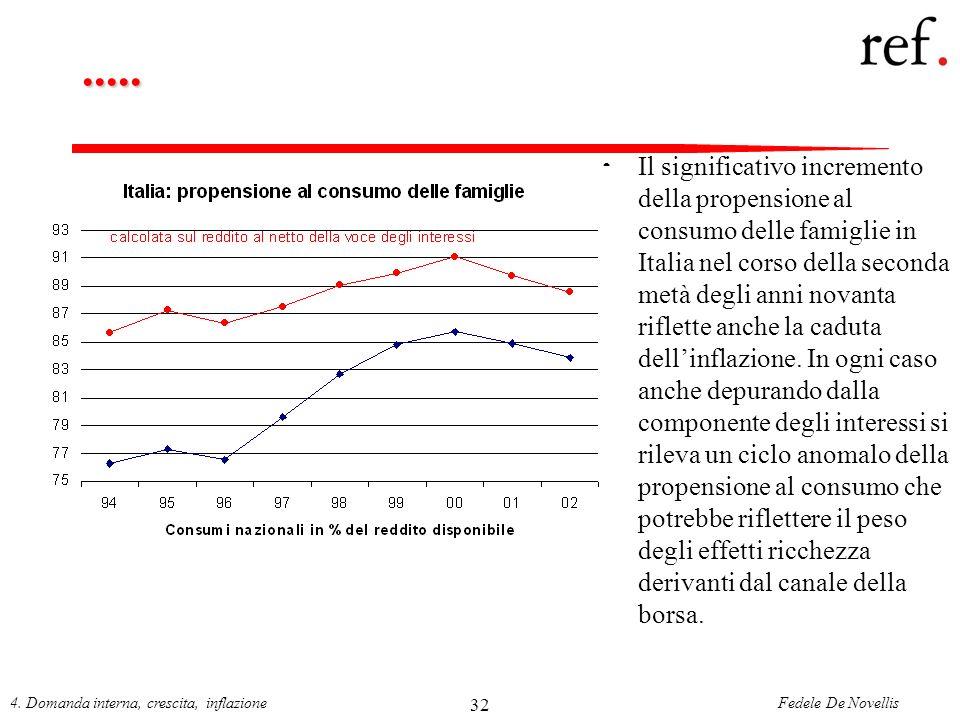 Fedele De Novellis4. Domanda interna, crescita, inflazione 32..... Il significativo incremento della propensione al consumo delle famiglie in Italia n