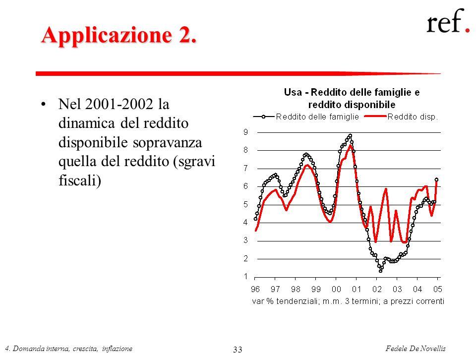 Fedele De Novellis4. Domanda interna, crescita, inflazione 33 Applicazione 2. Nel 2001-2002 la dinamica del reddito disponibile sopravanza quella del