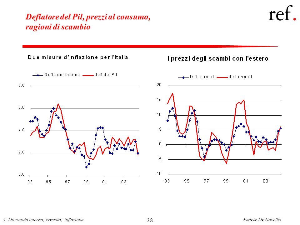 Fedele De Novellis4. Domanda interna, crescita, inflazione 38 Deflatore del Pil, prezzi al consumo, ragioni di scambio