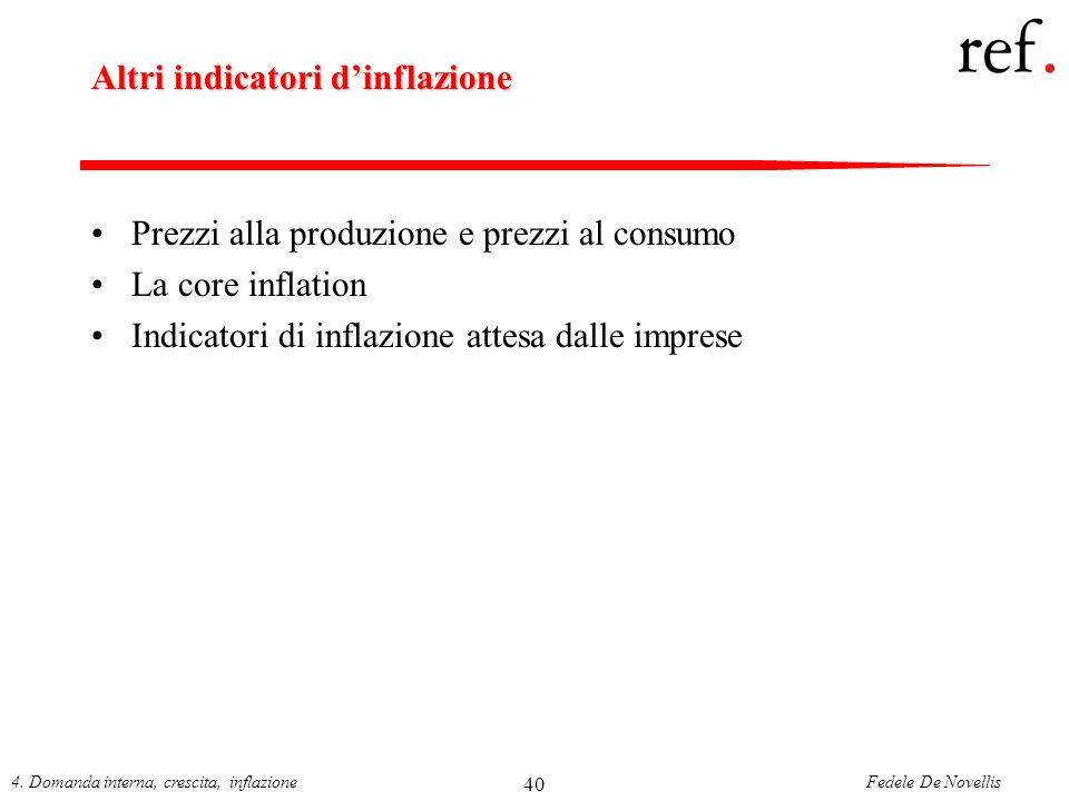 Fedele De Novellis4. Domanda interna, crescita, inflazione 40 Altri indicatori dinflazione Prezzi alla produzione e prezzi al consumo La core inflatio