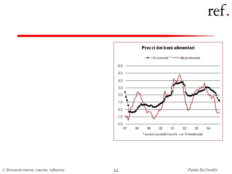 Fedele De Novellis4. Domanda interna, crescita, inflazione 42