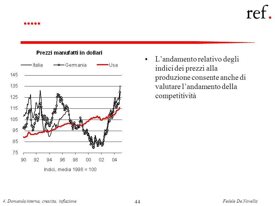Fedele De Novellis4. Domanda interna, crescita, inflazione 44..... Landamento relativo degli indici dei prezzi alla produzione consente anche di valut