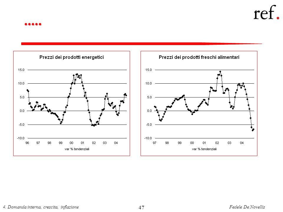 Fedele De Novellis4. Domanda interna, crescita, inflazione 47.....