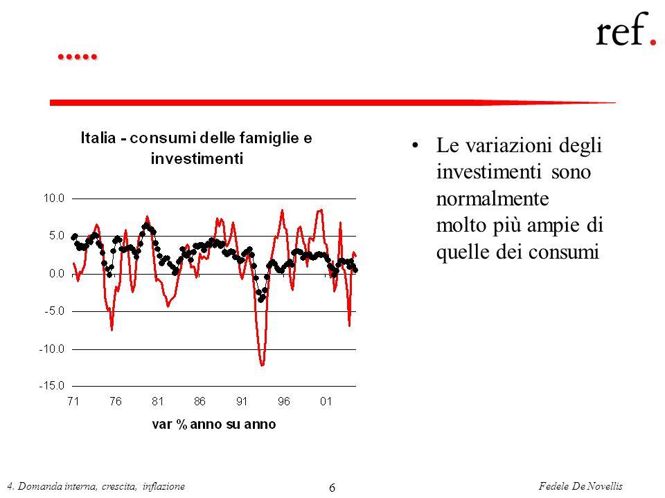 Fedele De Novellis4. Domanda interna, crescita, inflazione 6..... Le variazioni degli investimenti sono normalmente molto più ampie di quelle dei cons
