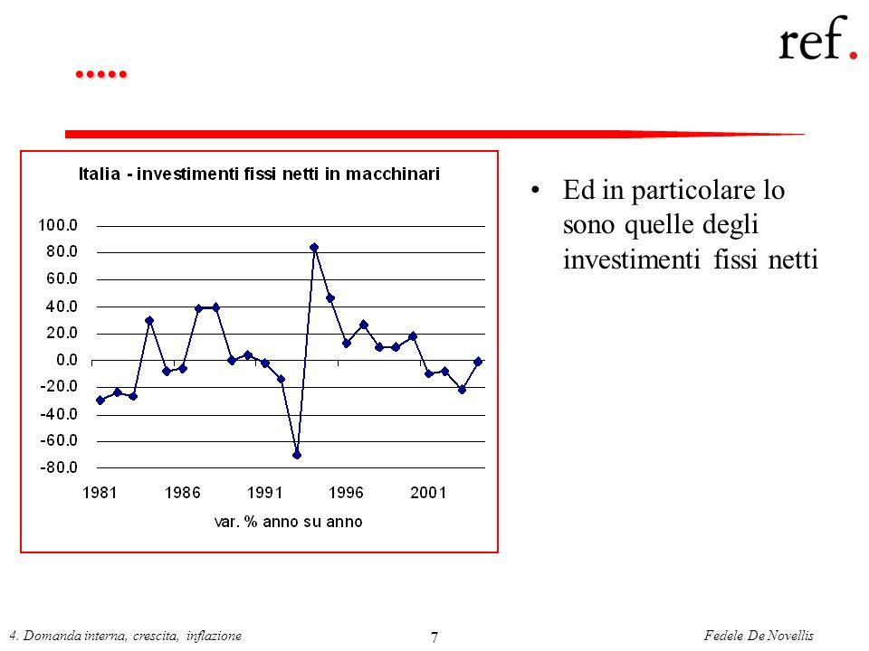 Fedele De Novellis4. Domanda interna, crescita, inflazione 7..... Ed in particolare lo sono quelle degli investimenti fissi netti