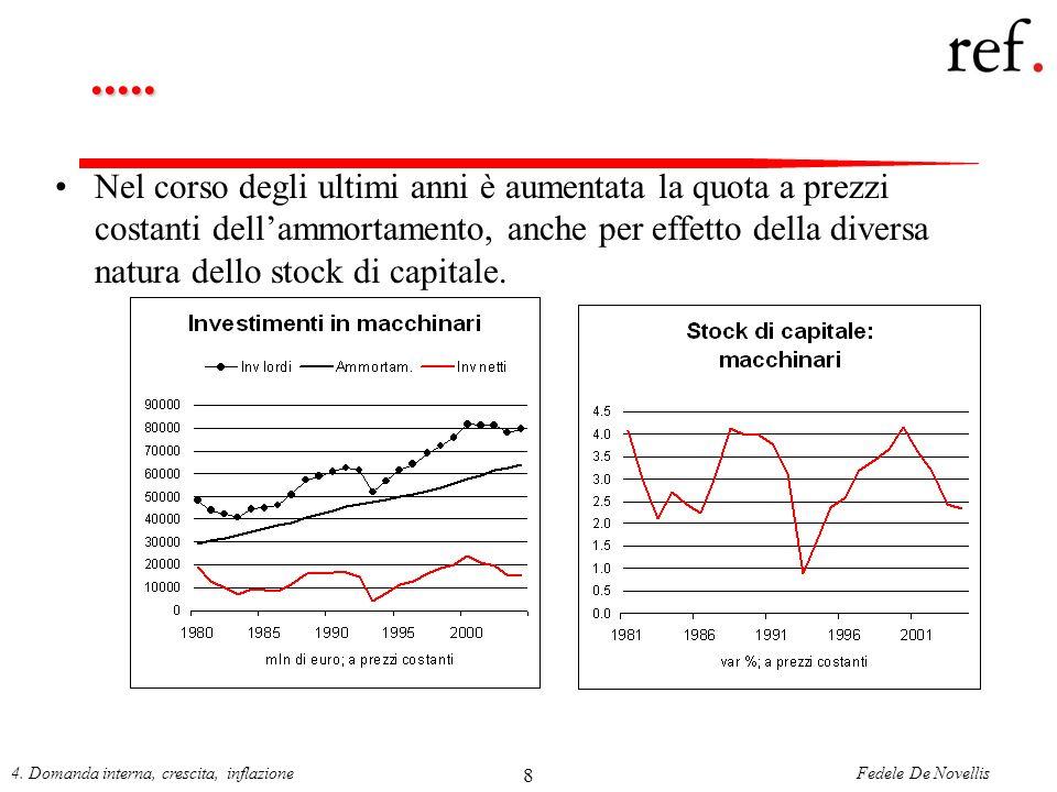 Fedele De Novellis4. Domanda interna, crescita, inflazione 8..... Nel corso degli ultimi anni è aumentata la quota a prezzi costanti dellammortamento,