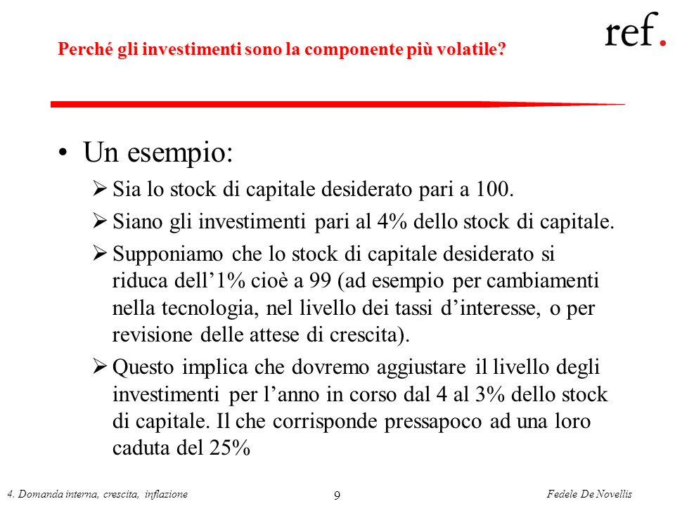 Fedele De Novellis4. Domanda interna, crescita, inflazione 9 Perché gli investimenti sono la componente più volatile? Un esempio: Sia lo stock di capi