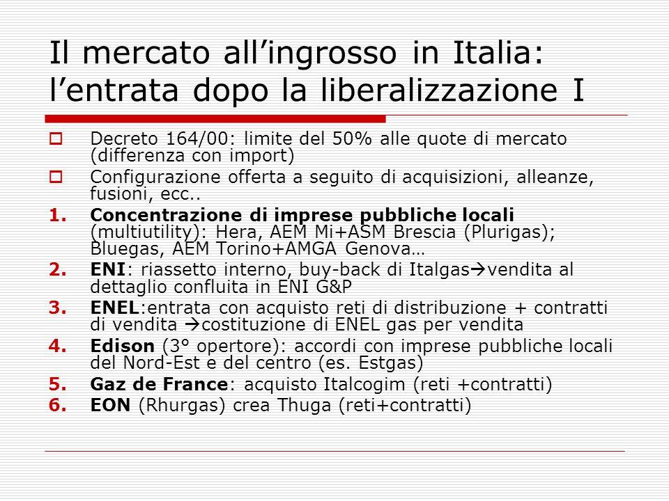 Il mercato allingrosso in Italia: lentrata dopo la liberalizzazione I Decreto 164/00: limite del 50% alle quote di mercato (differenza con import) Con