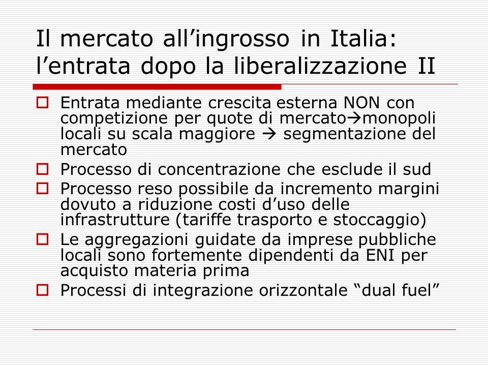 Il mercato allingrosso in Italia: lentrata dopo la liberalizzazione II Entrata mediante crescita esterna NON con competizione per quote di mercato mon