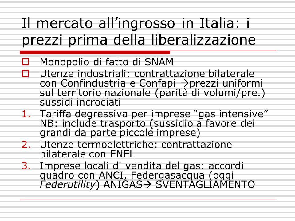 Il mercato allingrosso in Italia: i prezzi prima della liberalizzazione Monopolio di fatto di SNAM Utenze industriali: contrattazione bilaterale con Confindustria e Confapi prezzi uniformi sul territorio nazionale (parità di volumi/pre.) sussidi incrociati 1.Tariffa degressiva per imprese gas intensive NB: include trasporto (sussidio a favore dei grandi da parte piccole imprese) 2.Utenze termoelettriche: contrattazione bilaterale con ENEL 3.Imprese locali di vendita del gas: accordi quadro con ANCI, Federgasacqua (oggi Federutility) ANIGAS SVENTAGLIAMENTO