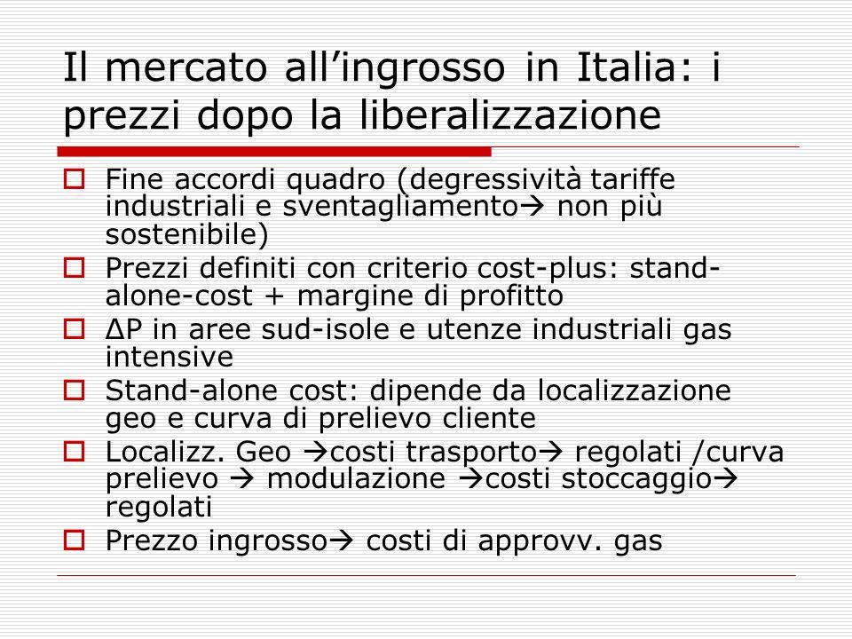 Il mercato allingrosso in Italia: i prezzi dopo la liberalizzazione Fine accordi quadro (degressività tariffe industriali e sventagliamento non più so