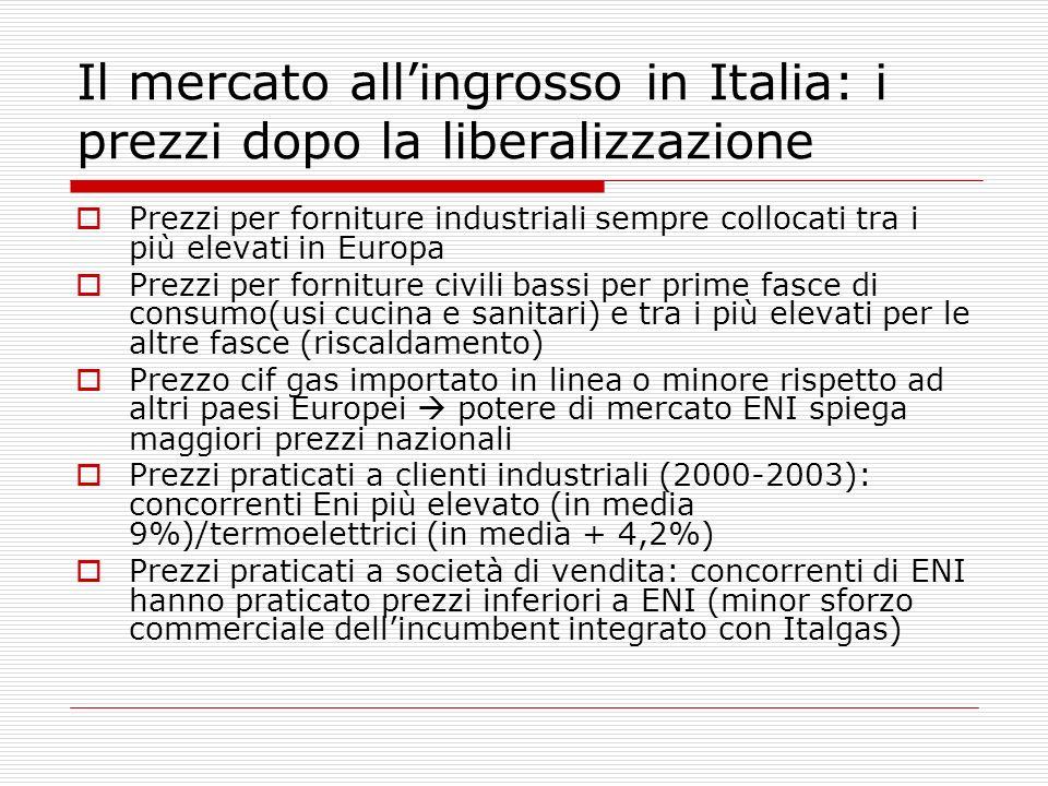 Il mercato allingrosso in Italia: i prezzi dopo la liberalizzazione Prezzi per forniture industriali sempre collocati tra i più elevati in Europa Prez