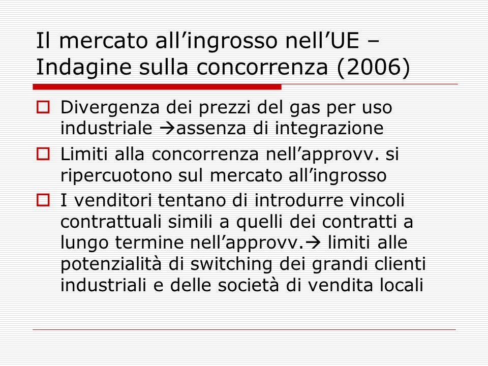 Il mercato allingrosso nellUE – Indagine sulla concorrenza (2006) Divergenza dei prezzi del gas per uso industriale assenza di integrazione Limiti alla concorrenza nellapprovv.