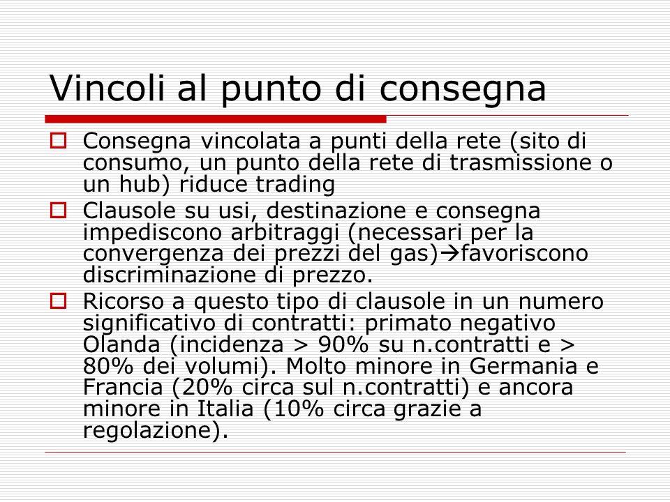 Il mercato allingrosso in Italia: lentrata dopo la liberalizzazione I Decreto 164/00: limite del 50% alle quote di mercato (differenza con import) Configurazione offerta a seguito di acquisizioni, alleanze, fusioni, ecc..