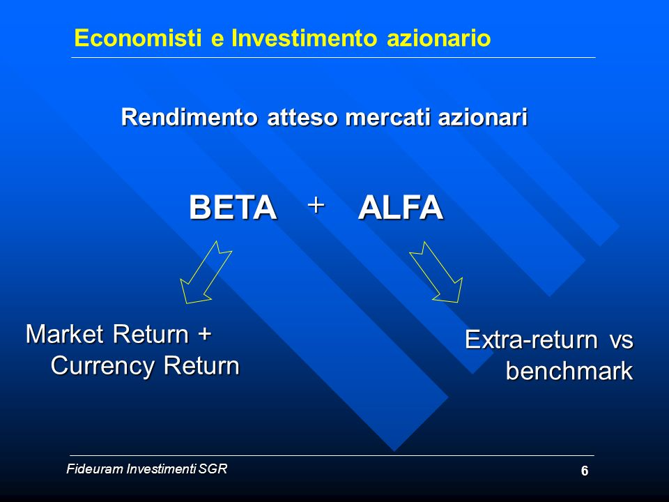 Market Return + Currency Return Fideuram Investimenti SGR 6 Economisti e Investimento azionario Rendimento atteso mercati azionari Extra-return vs benchmark BETA+ALFA