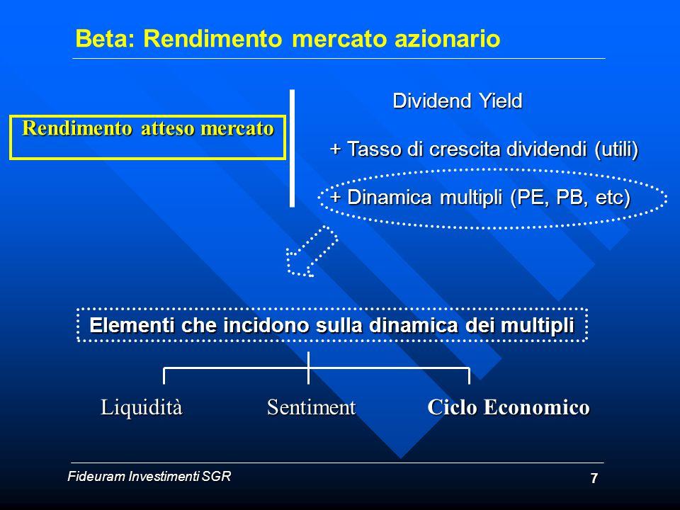 Rendimento atteso mercato Fideuram Investimenti SGR 7 Beta: Rendimento mercato azionario + Tasso di crescita dividendi (utili) Dividend Yield Liquidità + Dinamica multipli (PE, PB, etc) Elementi che incidono sulla dinamica dei multipli Ciclo Economico Sentiment