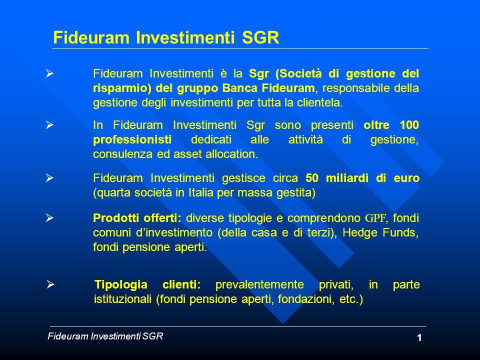 Fideuram Investimenti SGR Fideuram Investimenti è la Sgr (Società di gestione del risparmio) del gruppo Banca Fideuram, responsabile della gestione degli investimenti per tutta la clientela.