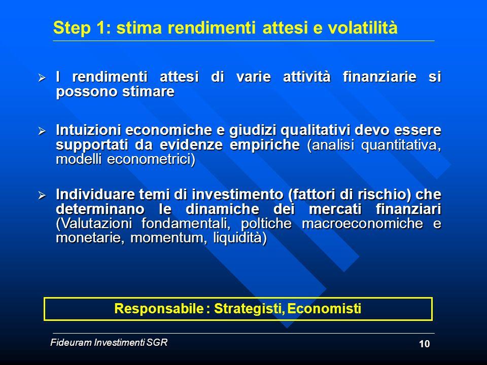 I rendimenti attesi di varie attività finanziarie si possono stimare I rendimenti attesi di varie attività finanziarie si possono stimare Step 1: stim