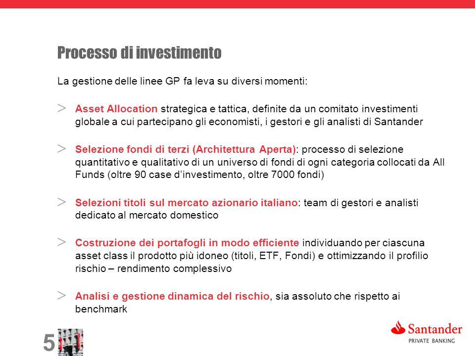 5 Processo di investimento La gestione delle linee GP fa leva su diversi momenti: Asset Allocation strategica e tattica, definite da un comitato inves