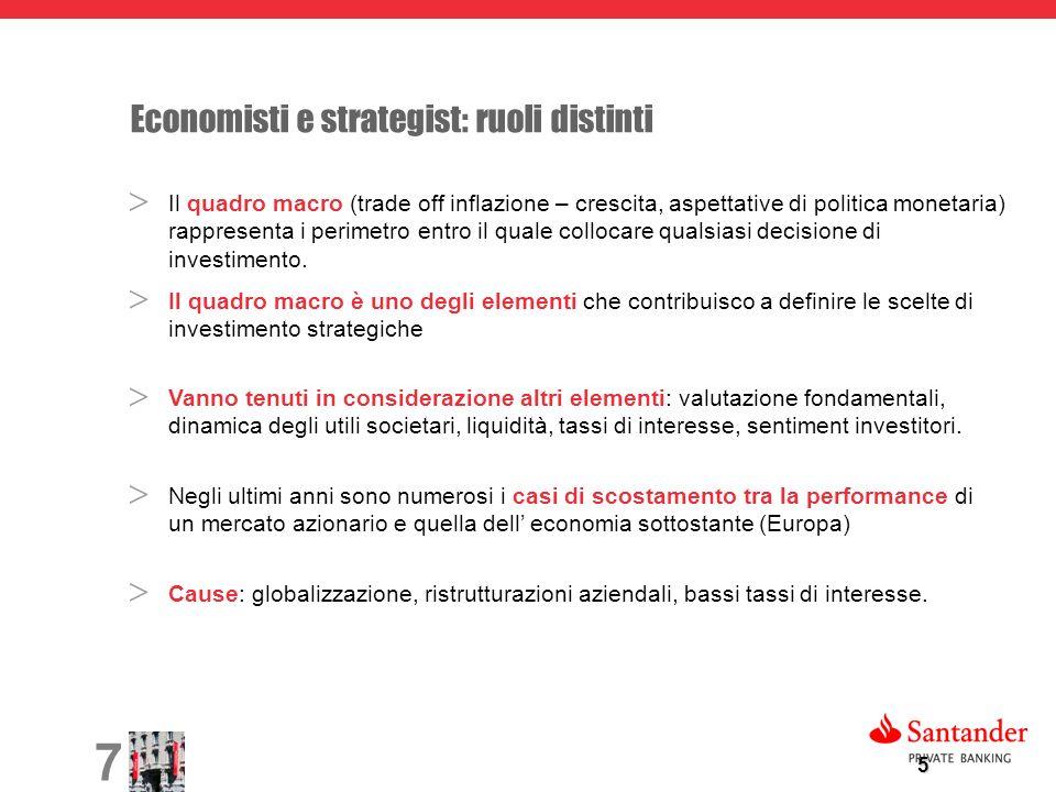 7 5 Il quadro macro è uno degli elementi che contribuisco a definire le scelte di investimento strategiche Vanno tenuti in considerazione altri elementi: valutazione fondamentali, dinamica degli utili societari, liquidità, tassi di interesse, sentiment investitori.