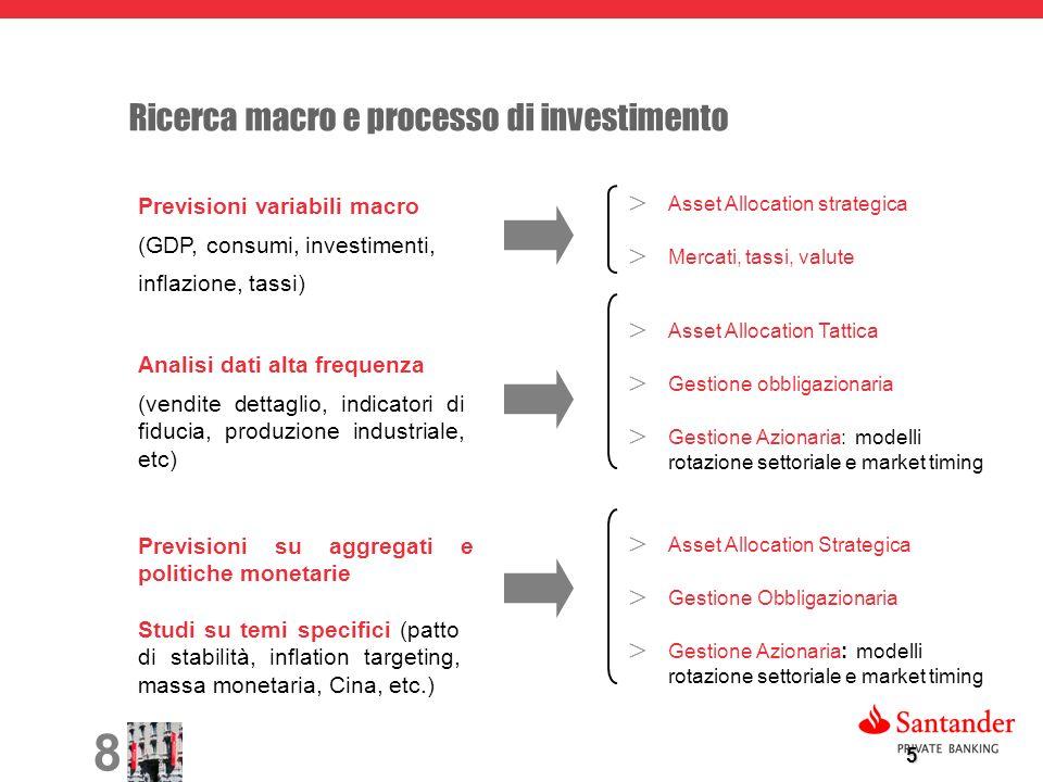 8 5 Ricerca macro e processo di investimento Asset Allocation strategica Mercati, tassi, valute Asset Allocation Tattica Gestione obbligazionaria Gest