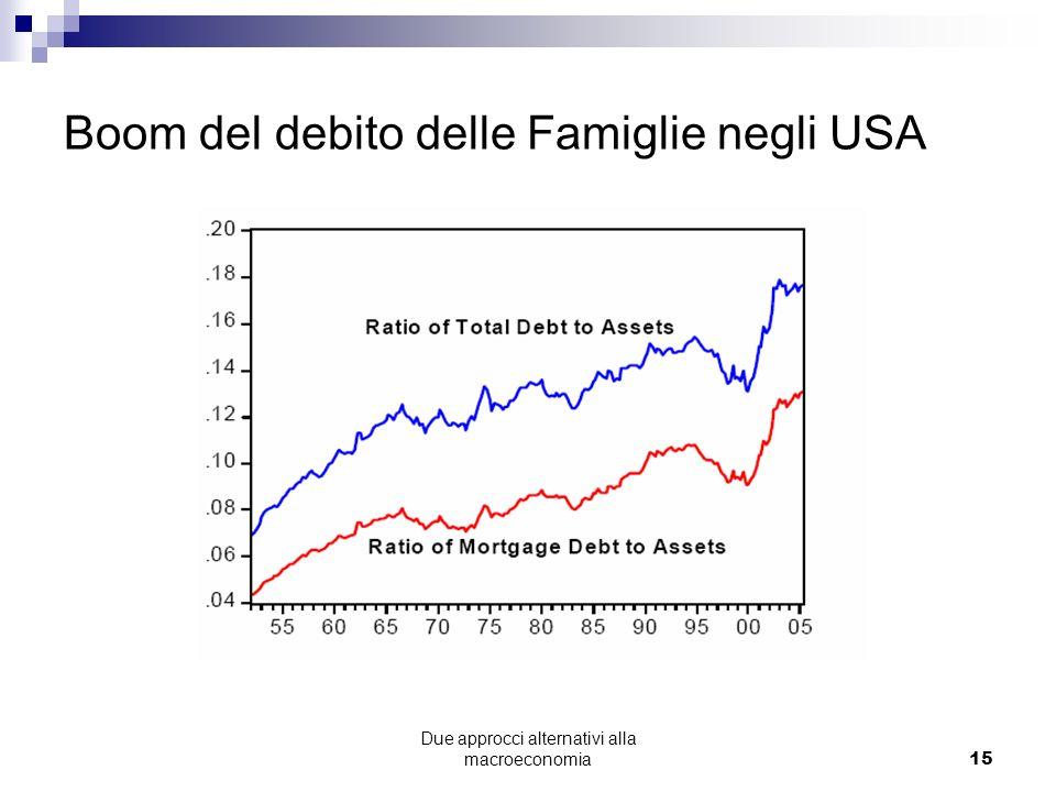 Due approcci alternativi alla macroeconomia15 Boom del debito delle Famiglie negli USA