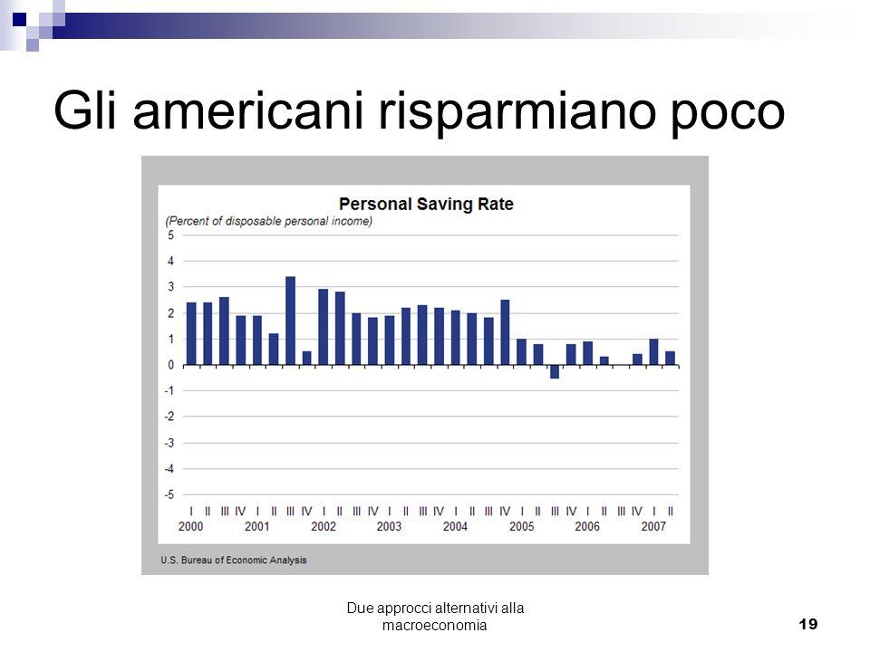 Due approcci alternativi alla macroeconomia19 Gli americani risparmiano poco