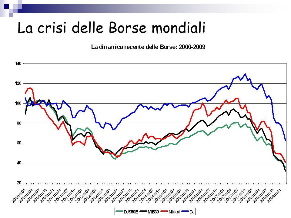 Due approcci alternativi alla macroeconomia21 La crisi delle Borse mondiali