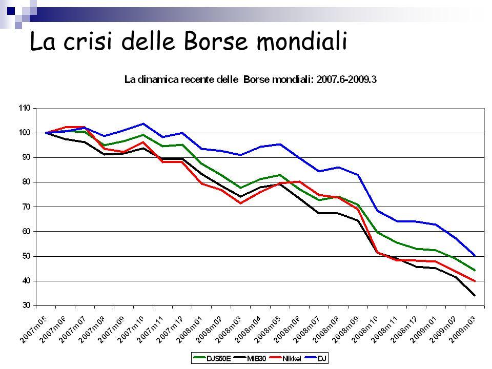 Due approcci alternativi alla macroeconomia22 La crisi delle Borse mondiali