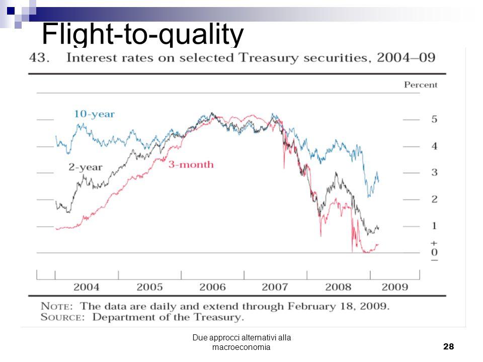 Due approcci alternativi alla macroeconomia28 Flight-to-quality