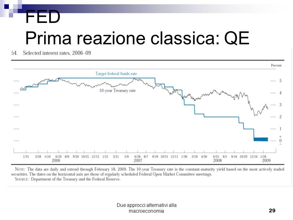 Due approcci alternativi alla macroeconomia29 FED Prima reazione classica: QE