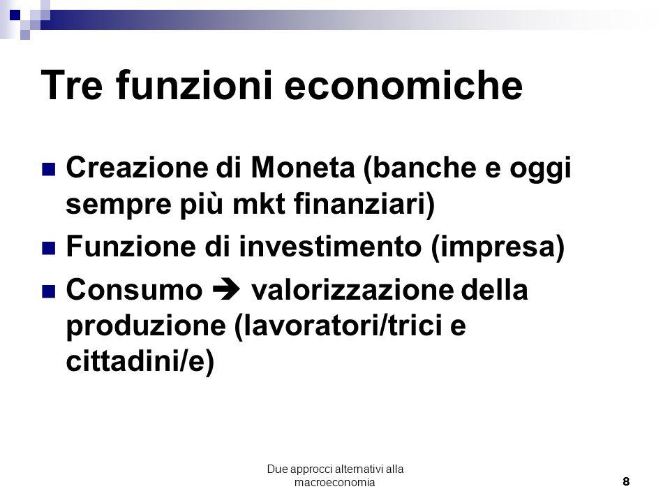 Due approcci alternativi alla macroeconomia8 Tre funzioni economiche Creazione di Moneta (banche e oggi sempre più mkt finanziari) Funzione di investimento (impresa) Consumo valorizzazione della produzione (lavoratori/trici e cittadini/e)