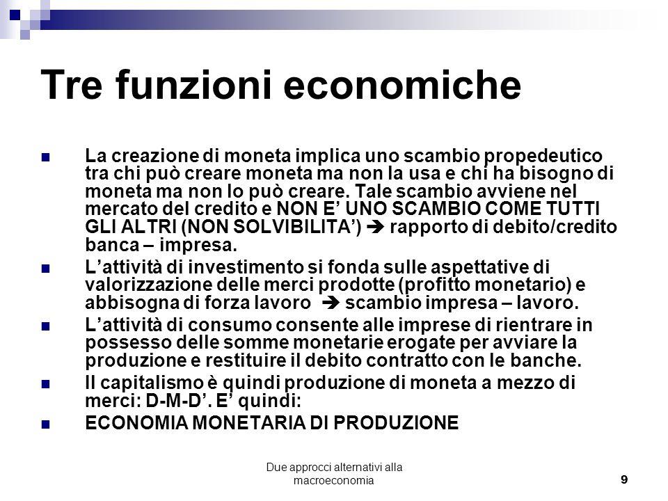Due approcci alternativi alla macroeconomia9 Tre funzioni economiche La creazione di moneta implica uno scambio propedeutico tra chi può creare moneta ma non la usa e chi ha bisogno di moneta ma non lo può creare.